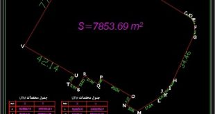 نقشه یو تی ام تصحیح مساحت سند